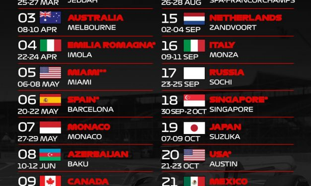 Objavljen kalendar utrka za 2022. s rekordne 23 utrke